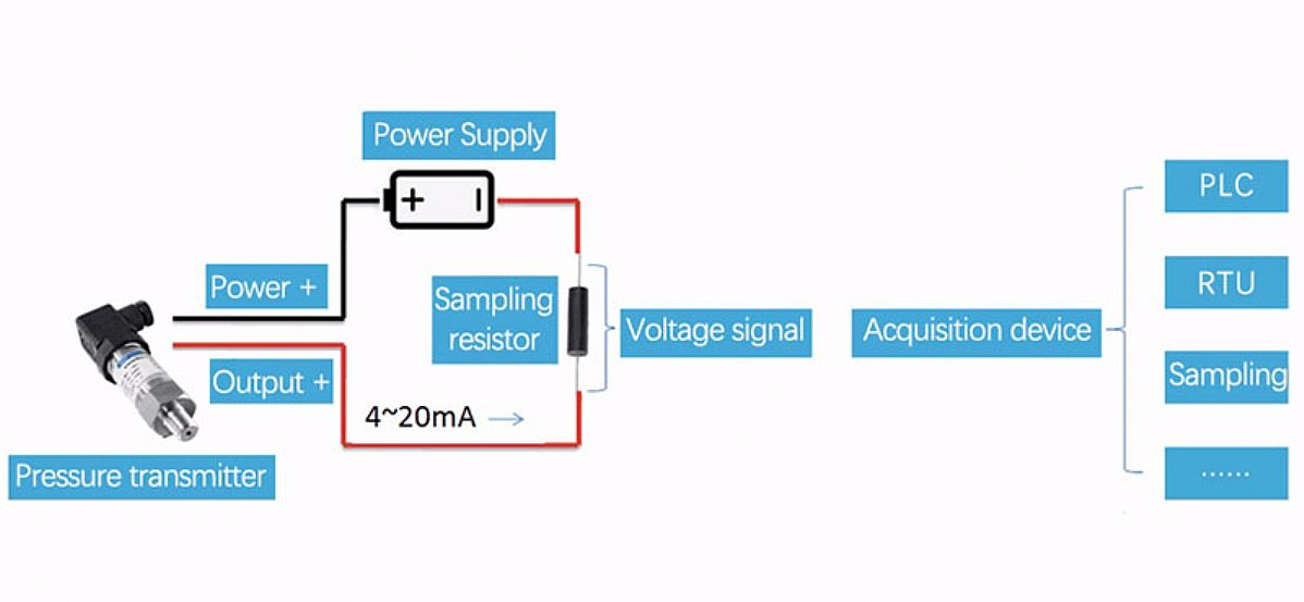 4 20ma Pressure Transmitter Wiring