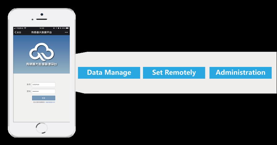 mobile version data platform